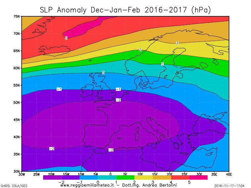 slp_anomaly_euro_df_2017