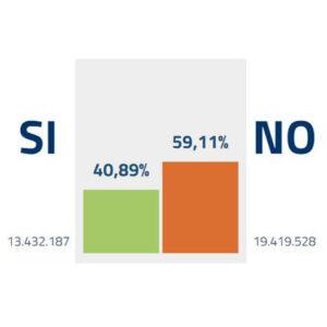 referendum-risultati
