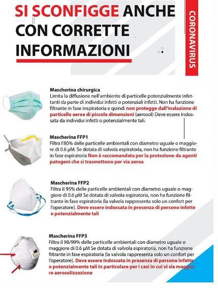 mascherine ffp2 materiale