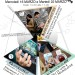 Corso di formazione per gli insegnanti sull'uso corretto dei social media. Volantino