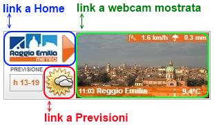 widget_REM_link